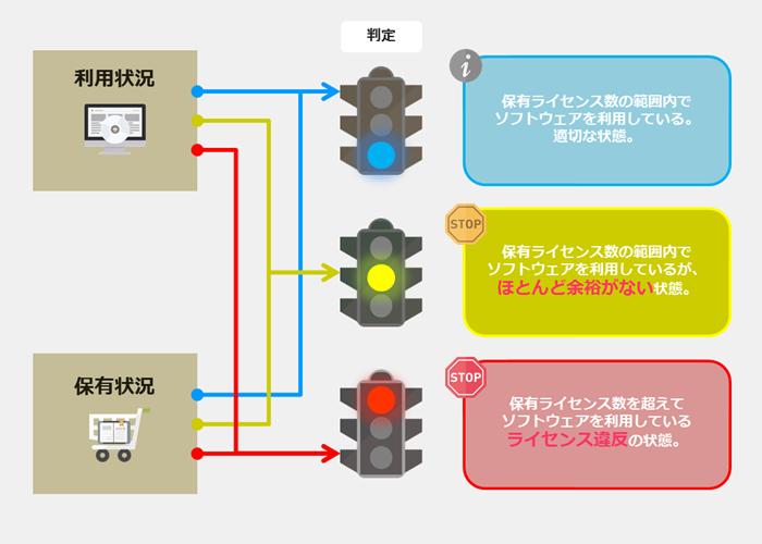 図19_利用vs保有