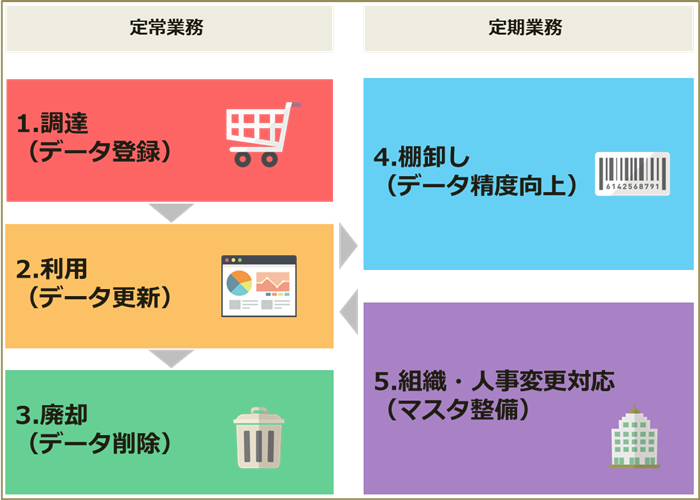 図45_プロセス