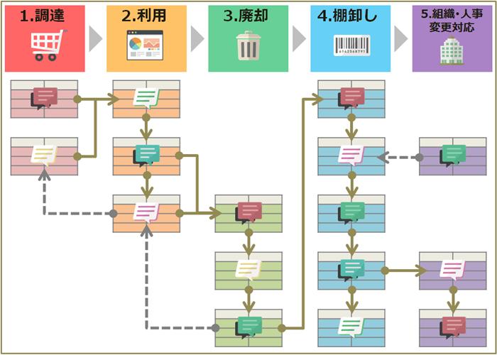 図47_プロセスデータ