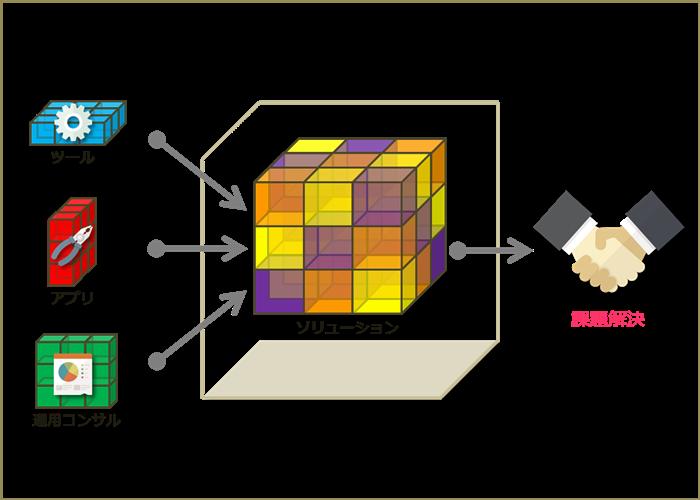 図46_ソリューション