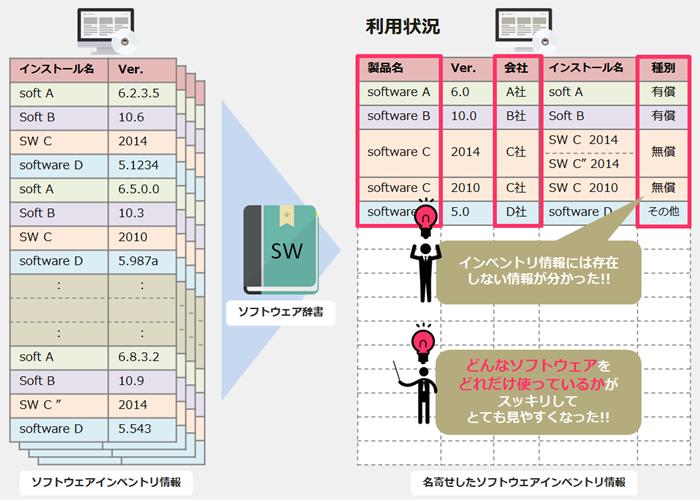 図17_ソフトウェア利用