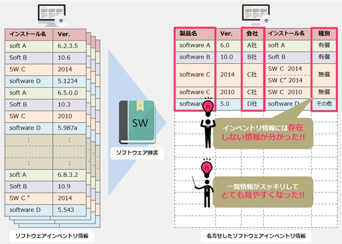 図24_ソフトウェア辞書機能2