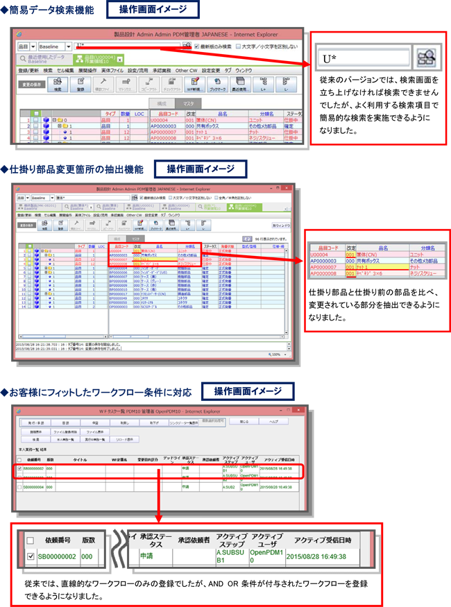OpenPDM 核(CORE)機能概要